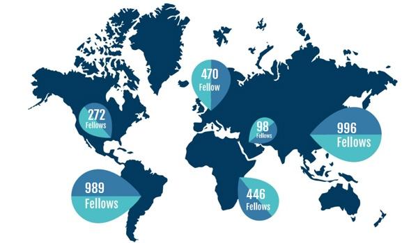 An infographic from Ashoka Scandinavia's annual report.