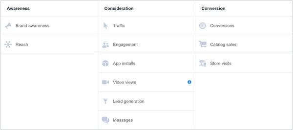 facebook-ads-setup-page